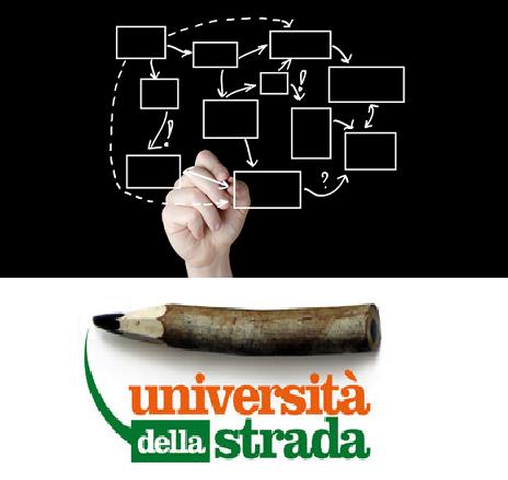 consulenza-di-processo-consulente-Treviso